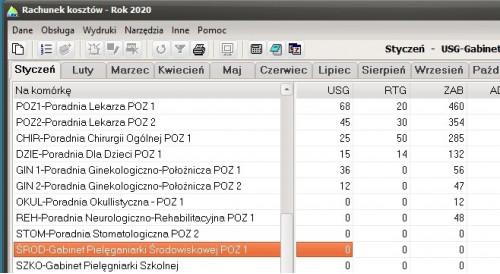 Przykładowy fragment ekranu nanoszenia klucza podziału kosztów.