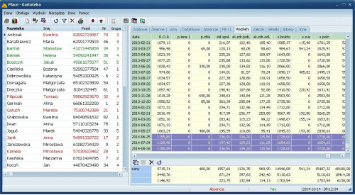 Informacje o wypłatach, podatkach , składkach ZUS